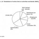 internet-statistik